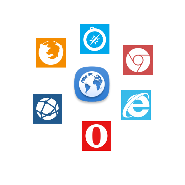 Supported-mobile-browsers